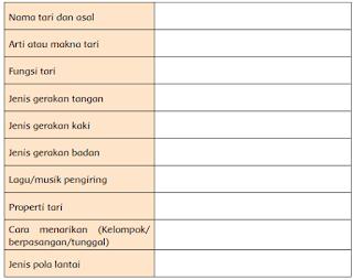 tabel tari kreasi daerah www.simplenews.me