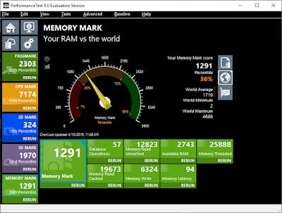 PassMark -Skor Memory Mark