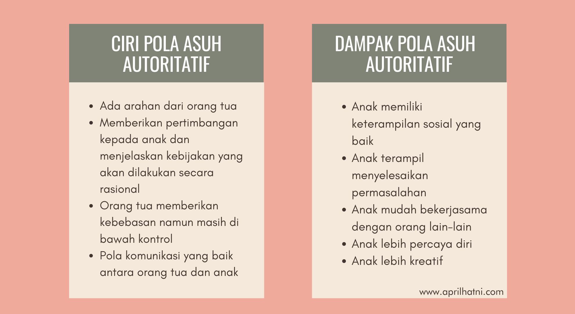 ciri pola asuh autoritatif