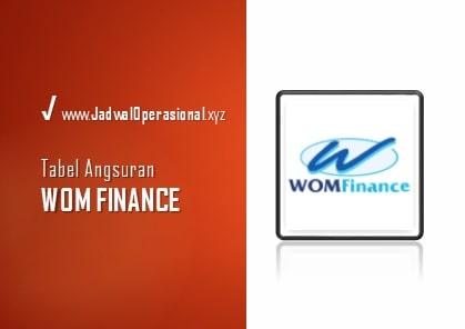 Tabel Angsuran WOM Finance