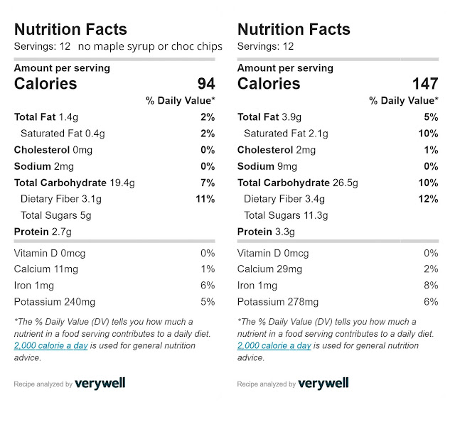 Nutrients and calories for Oaty Chocolate and Banana Cookies - 147 calories each or 94 calories if you leave out the maple syrup and choc chips