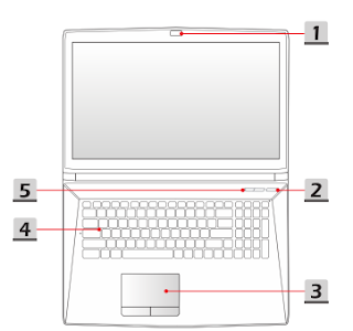 MSI GL62 (6th Gen i5) (GTX 960M) Manual PDF Download