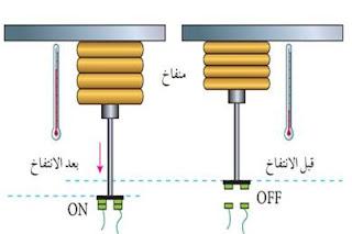 طريقة عمل منظم درجه الحرارة
