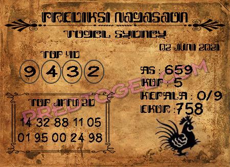 Prediksi Nagasaon Sdy hari ini Rabu
