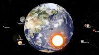 sistema solare online