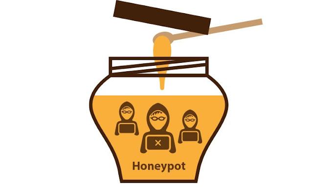 what is honeypoy technogyyan.tech