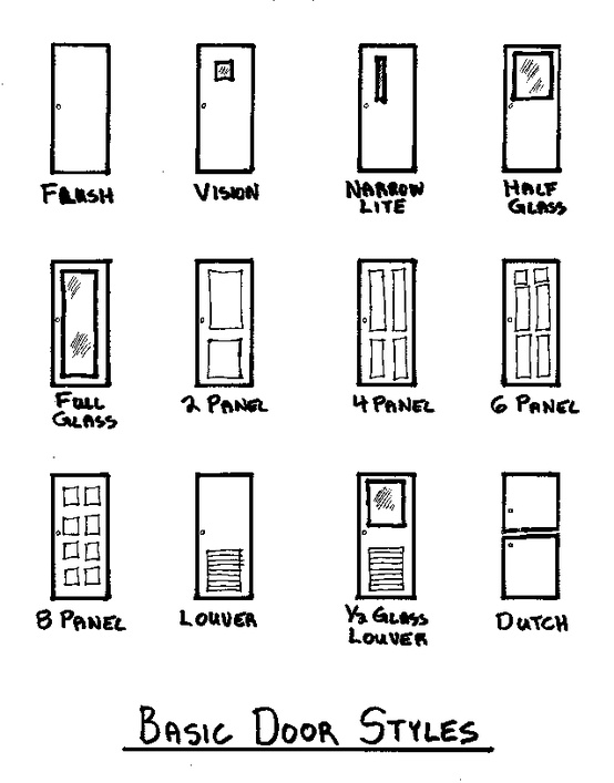 Purcell Quality: Windows, Shutters and Doors, OH My!