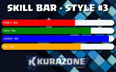 Cara Membuat Skill Bar dengan CSS3 - Style #3