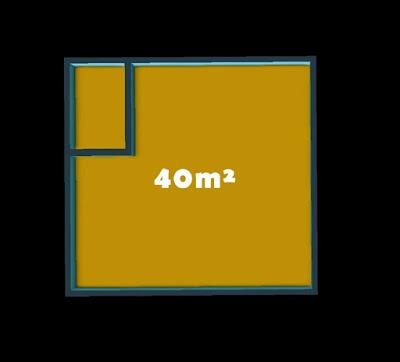 qual é o tamanho de uma kitnet