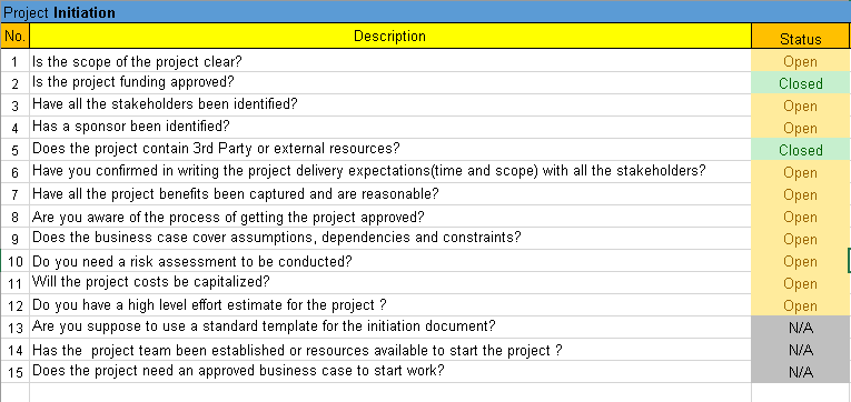 Project management checklist excel template free for Project management contact list template