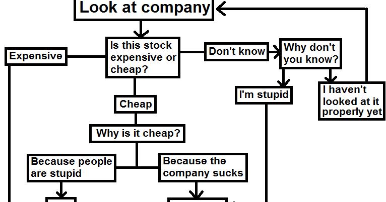 IKN: How to buy mining company stocks: An IKN flowchart