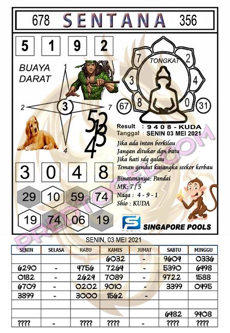 Prediksi Syair Sentana Singapura 45 senin 03-mei-2021