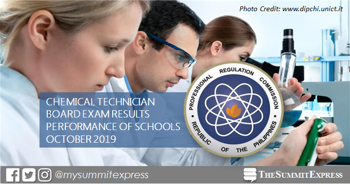 PERFORMANCE OF SCHOOLS: October 2019 Chemical Technician board exam results