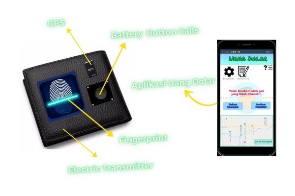 "Si-Dolar (Sistem Dompet Pintar) Berbasis ""Internet of Things"""