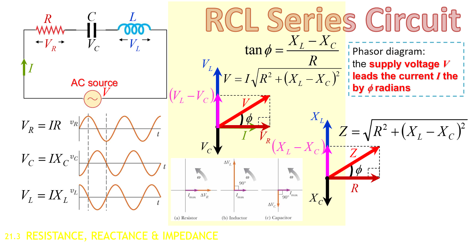 Sf026 Rohit Ac 3 Rc Rl Rcl Circuits Resistive Series Parallel Rlc Circuit Graphic At February 11 2018