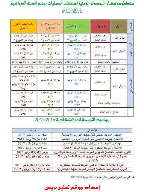 الجدولة الزمنية لمختلف العمليات برسم السنة الدراسية 2016 /2017