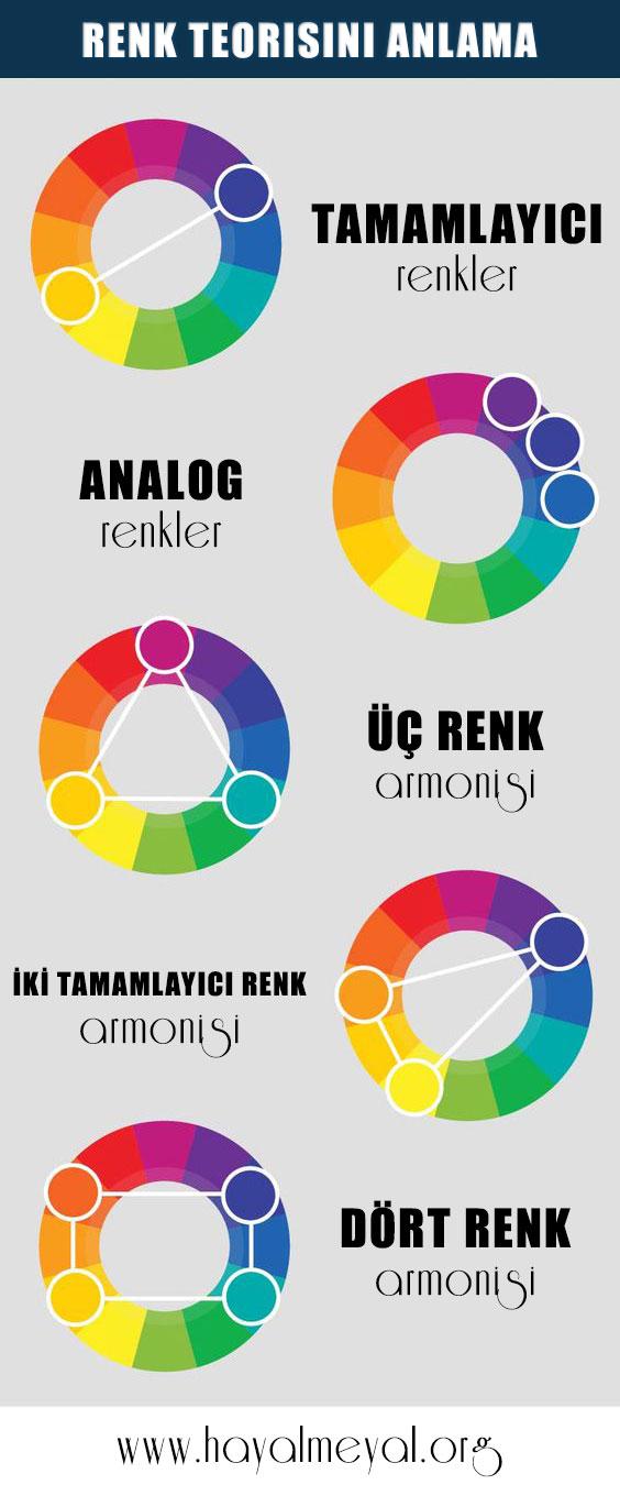 renk teorisini anlama