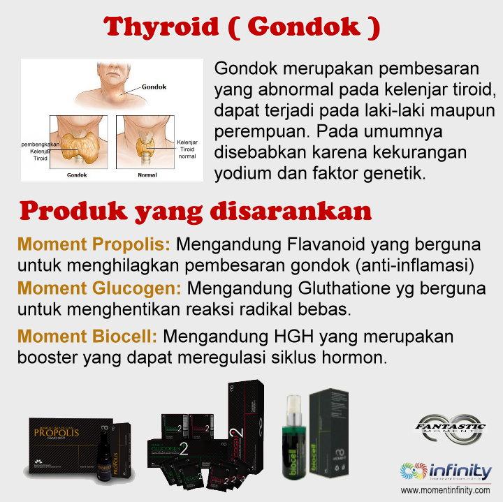 Paket Moment Lifestyle untuk pengobatan Gondok