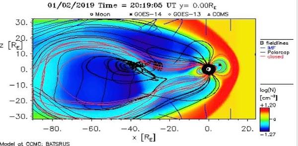 FOTOS: el campo magnetico de la tierra ha sido golpeado por energia.