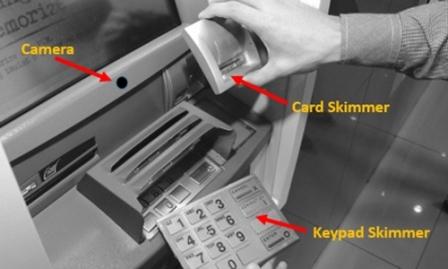 সামান্য অসাবধানতার কারণে চুরি হতে পারে ATM  পাসওয়ার্ড , bdroyal