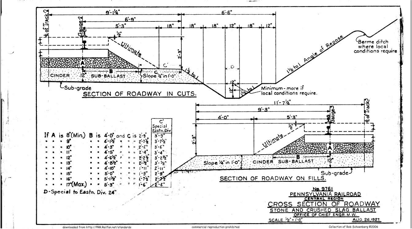 HMP 2012-2013: Structural Engineering in Railroad Track