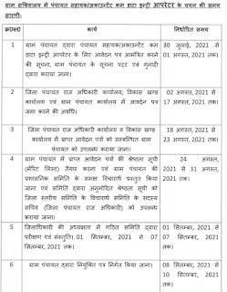 UP Panchayat Sahayak DEO Recruitment 2021 Important dates