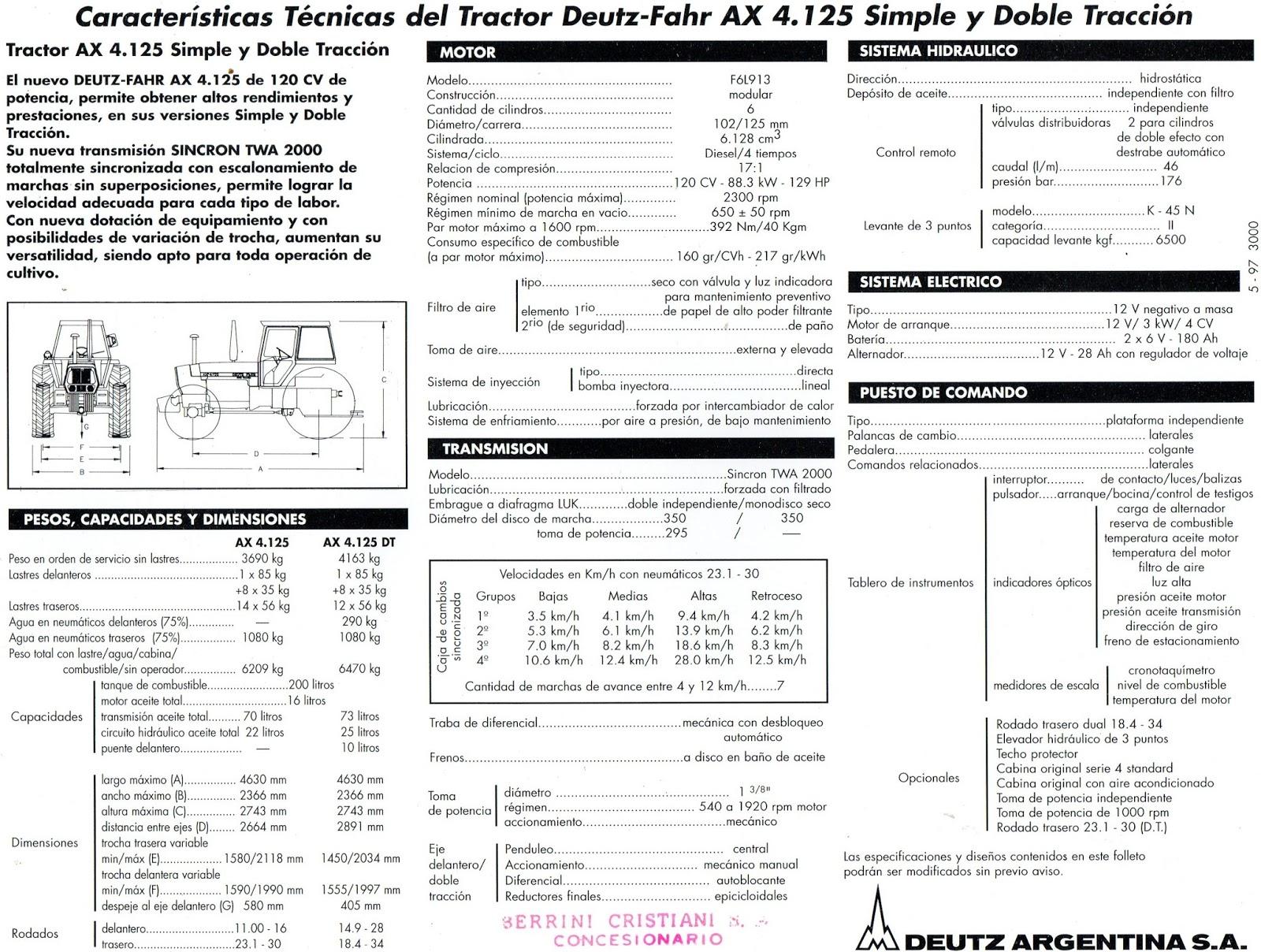 Pesados Argentinos: Deutz-Fahr AX 4.125 ST / DT