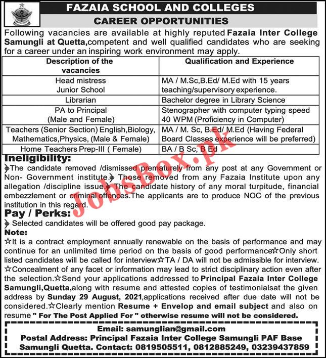 Fazaia Inter College Samungli Quetta Jobs 2021 in Pakistan