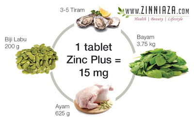 1 tablet zinc plus shaklee