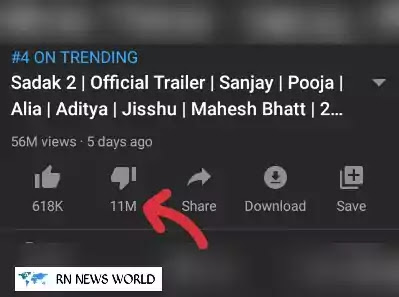 Sadak-2-trailer-third-most-disliked-video-in-the-world