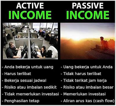 Membuat Passive Income dari Bisnis Kost
