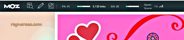 cara menurunkan spam score blog