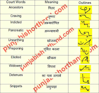 court-shorthand-outlines-23-april-2021