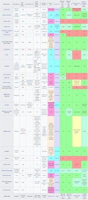 Pengertian Dan Pembagian Paket Aplikasi Perkantoran (Office Suite)