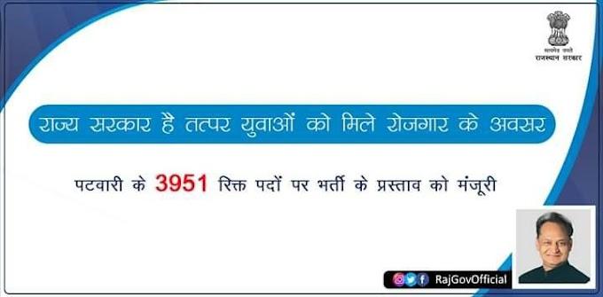 राजस्थान में पटवारी के 3951 पदों पर भर्ती के प्रस्ताव को राज्य सरकार ने दी अंतिम मंजूरी....अब कर्मचारी चयन बोर्ड जारी करेगा विज्ञप्ति
