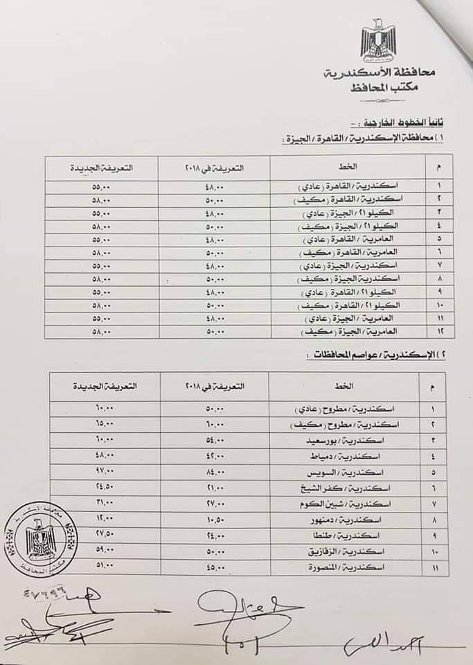 ننشر التعريفه الجديده للمواصلات داخل وبين المدن المصرية بعد زياده اسعار الوقود بجميع المحافظات FB_IMG_1562335861152