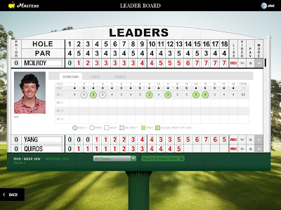 US Masters iPad app - player specific scoreboard