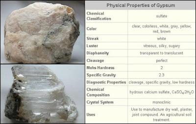 Deskripsi mineral gipsum
