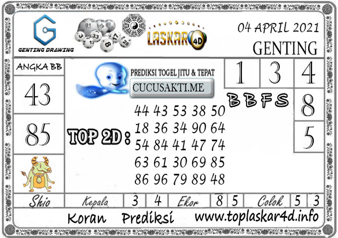 Prediksi GENTING DRAWING LASKAR4D 04 APRIL 2021
