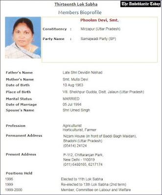 Loksabha Profile Of Phoolan Devi