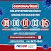 Ponto Novo: Atualização do boletim epidemiológico sobre coronavírus desta sexta-feira (08)