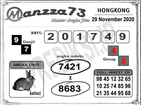 Prediksi Togel Manzza73 HK Minggu 29 November 2020