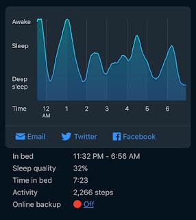 sleep better, be happier | brazenandbrunette.com
