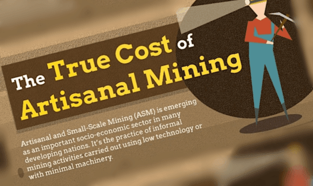The True Cost of Artisanal Mining