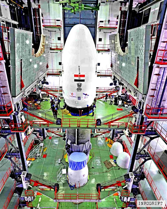 Chandrayaan 2: ISRO's most awaited wonder to finally fly in July and this time it will land a rover other than just orbiting around the moon...