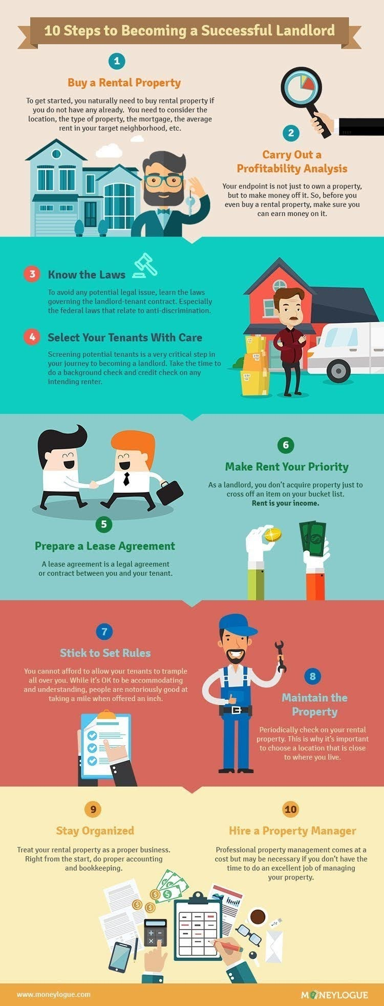 How To Become A Landlord #infographic