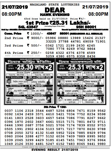 Dear Hawk Evening, Nagaland State Lottery