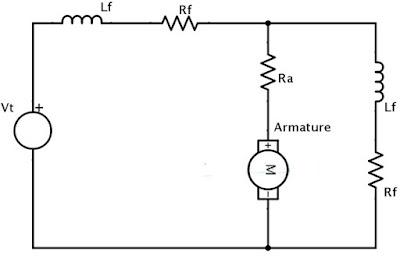 Gambar-Rangkaian-Listrik-Motor-DC-Coumpound-Kumulatif