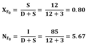 Coordenadas de alimentación del ejemplo 1