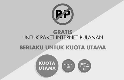 Cara Agar Paket Internet Indosat Oredoo Terakumulasi